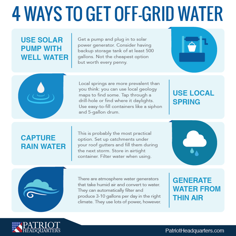 Here are 4 ways to get off-grid water for you and your family in a survival crisis situation. 4Patriots at PatriotHeadquarters.com